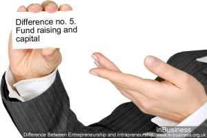 Difference Between Entrepreneurship and Intrapreneurship - Difference no. 5. Fund raising and capital