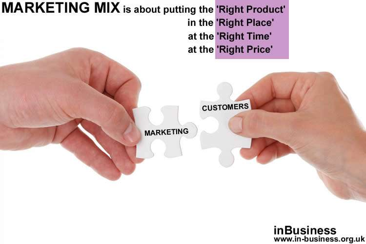 marketing mix 7ps example marketing mix 7ps pdf
