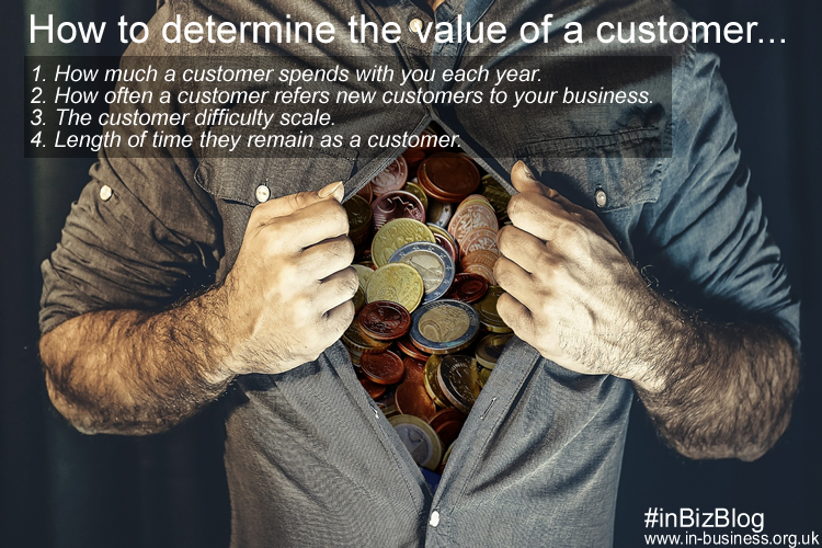 How to determine the value of a customer