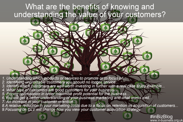 What are the benefits of knowing and understanding the value of your customers